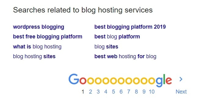 how to do keyword research for blog posts - research related search terms