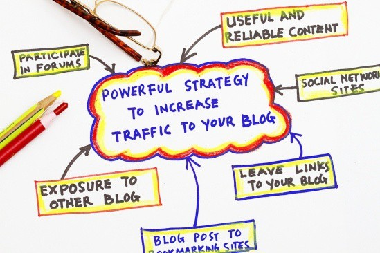 affiliate marketing mistakes to avoid depending on only one source of blog traffic