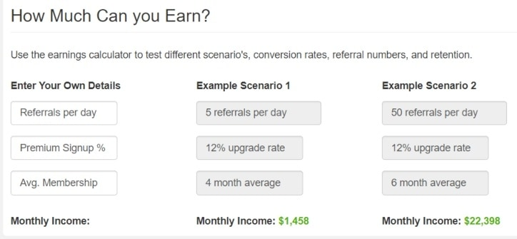 how much can you earn promoting wealthy affiliate