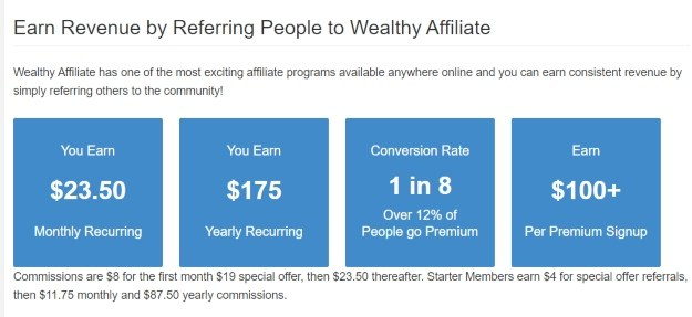 how to make money on wealthy affiliate using the affiliate program of the platform